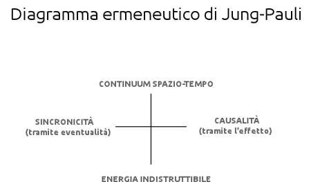 hermeneutic_diagram