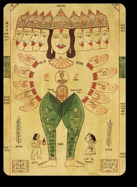 Diagramma tantrico di Vidata Purusha