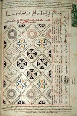 Pagina tratta da un testo di medicina islamica del XV secolo.