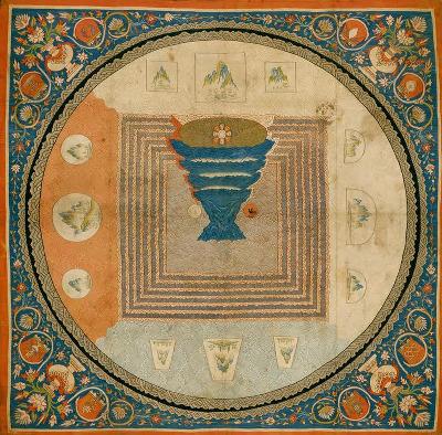Mandala della cosmologia del Monte Meru